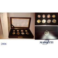 2006 BELGIO  DIVISIONALE...