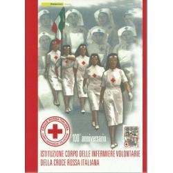 2008 REPUBBLICA ITALIANA...